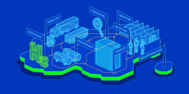 """35 Millionen Euro im Förderprogramm """"Model Region Green Hydrogen"""""""