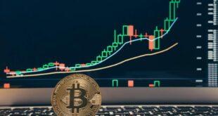 Bitcoin bildet das gefürchtete Todeskreuz, aber hier könnte es Hoffnung geben