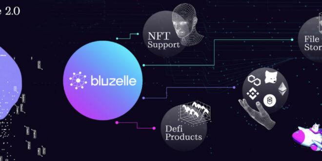 Bluzelle 2.0 - Vergangenheit, Gegenwart und Zukunft der Schöpferwirtschaft