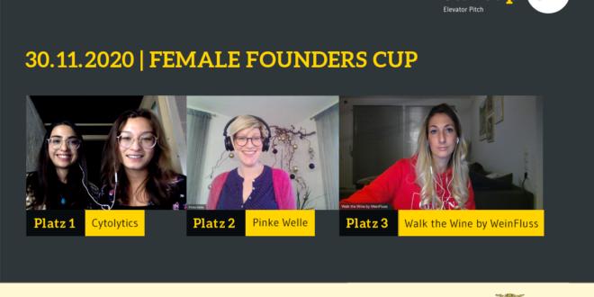 """""""Cytolytics"""" gewinnt den zweiten FEMALE FOUNDERS CUP"""