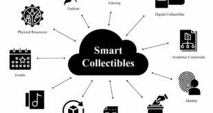 "DeStation startet sein ""Internet of NFTs"" Smart Collectibles NFT Network"