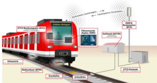 """Nächster Meilenstein für den """"Digital Hub Stuttgart"""""""