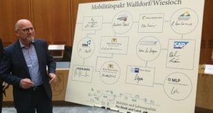 Positives mittelfristiges Ergebnis für den Mobilitätspakt Walldorf / Wiesloch