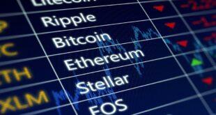 Über 2,4 Milliarden US-Dollar wurden innerhalb von 24 Stunden liquidiert, als Peter Schiff Bitcoin angreift